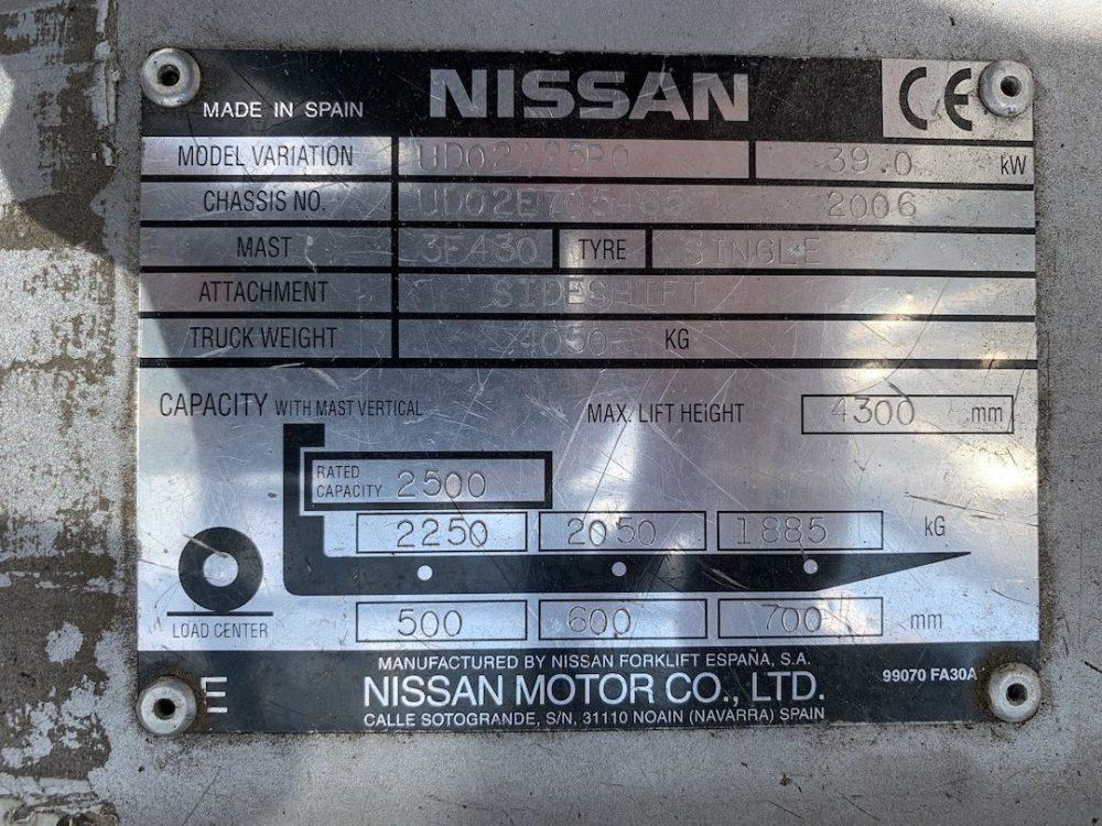 Használt Nissan targonca