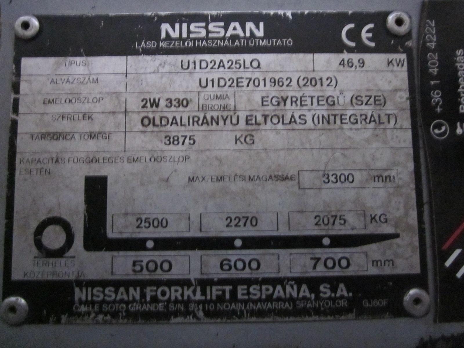 PG254311 Nissan DX25LPG targonca3
